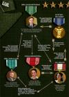 General Deavid Petraeus love affair chart