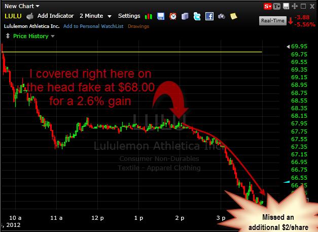 missed LULUlemon opportunity