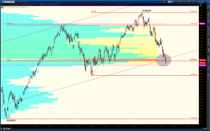 Today felt like an over-shoot. I'm looking to buy some TQQQ for a bounce. Waiting for a test of wednesday's lows.