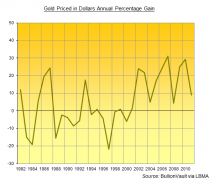 The Debt Riddle Making Investors Worse Off | Gold News