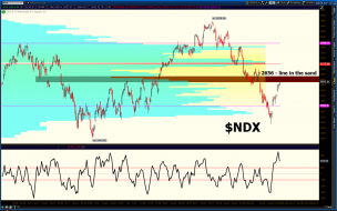 $NDX bounced like it should have, but now comes the turn we're all looking for. If we consolidate here then watch out for furthe