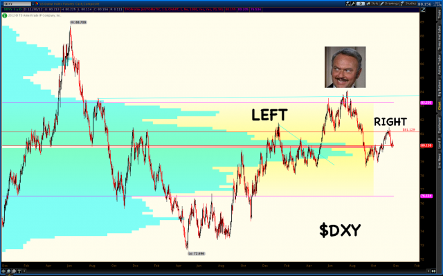 $DXY - I can't believe I didn't see this early. This will just kill ever last bear alive. Well this changes everything!?