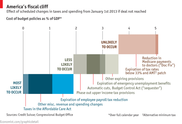 fiscal-cliff1.png (595×404)