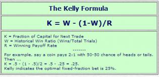 Kelly Formula.png