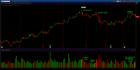 Bearish Candlestick Reversal Patterns - Stocks To Buy Forum