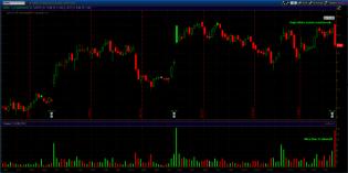 Bearish Candlestick Reversal Patterns 12-10-12 - Stocks To Buy Forum