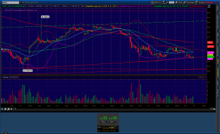 aapl_2012-12-13-TOS_CHARTS.png