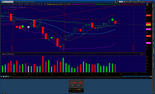 spy_2012-12-13-TOS_CHARTS.png
