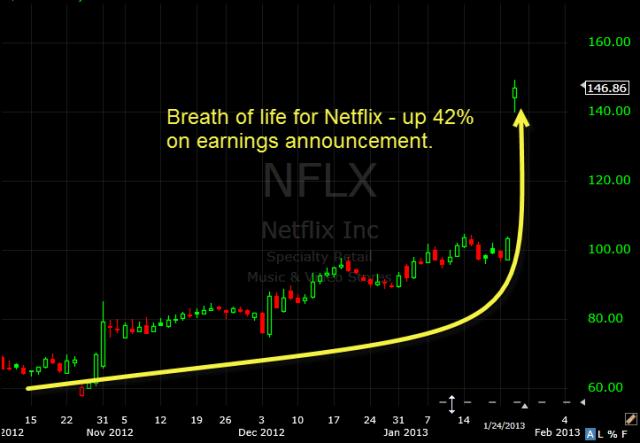 netflix NFLX beats earnings