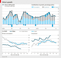 Daily chart: China in your hand | The Economist