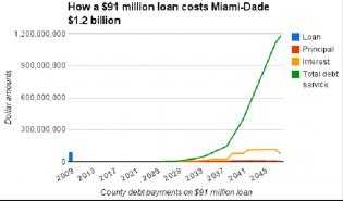 Miami%20Loan.psd