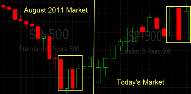 august 2011 market versus today market