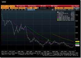 130208_USD-JPY_TheLast40Years_Bloomberg.jpg