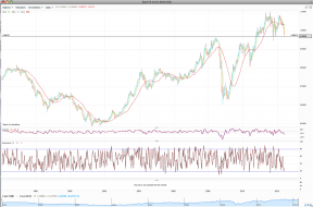 AUD:USD daily.png