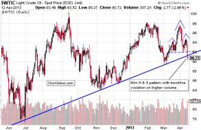 wtic04132013.png