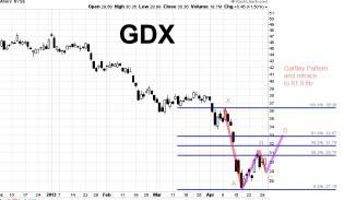 GDX 2013.04.30 Gartley retrace.jpg