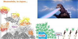 Mo_yen_mo_problems.jpg