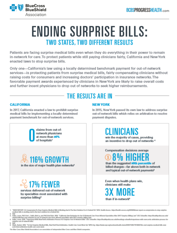 Infographic - Results from state legislation to protect patients from surprise bills