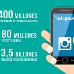 7 Motivos para usar Instagram como plataforma publicitaria redes sociales - 2 150x150 - Posiciónate en redes sociales