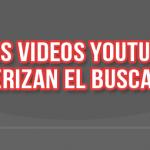 ¿Quieres que tus videos aparezcan en los primeros lugares de Youtube? Sigue estos consejos conoce los 10 youtubers más ricos del mundo - videos yt 150x150 - Conoce los 10 youtubers más ricos del mundo
