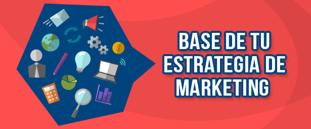 Requerimientos básicos de toda estrategia de marketing