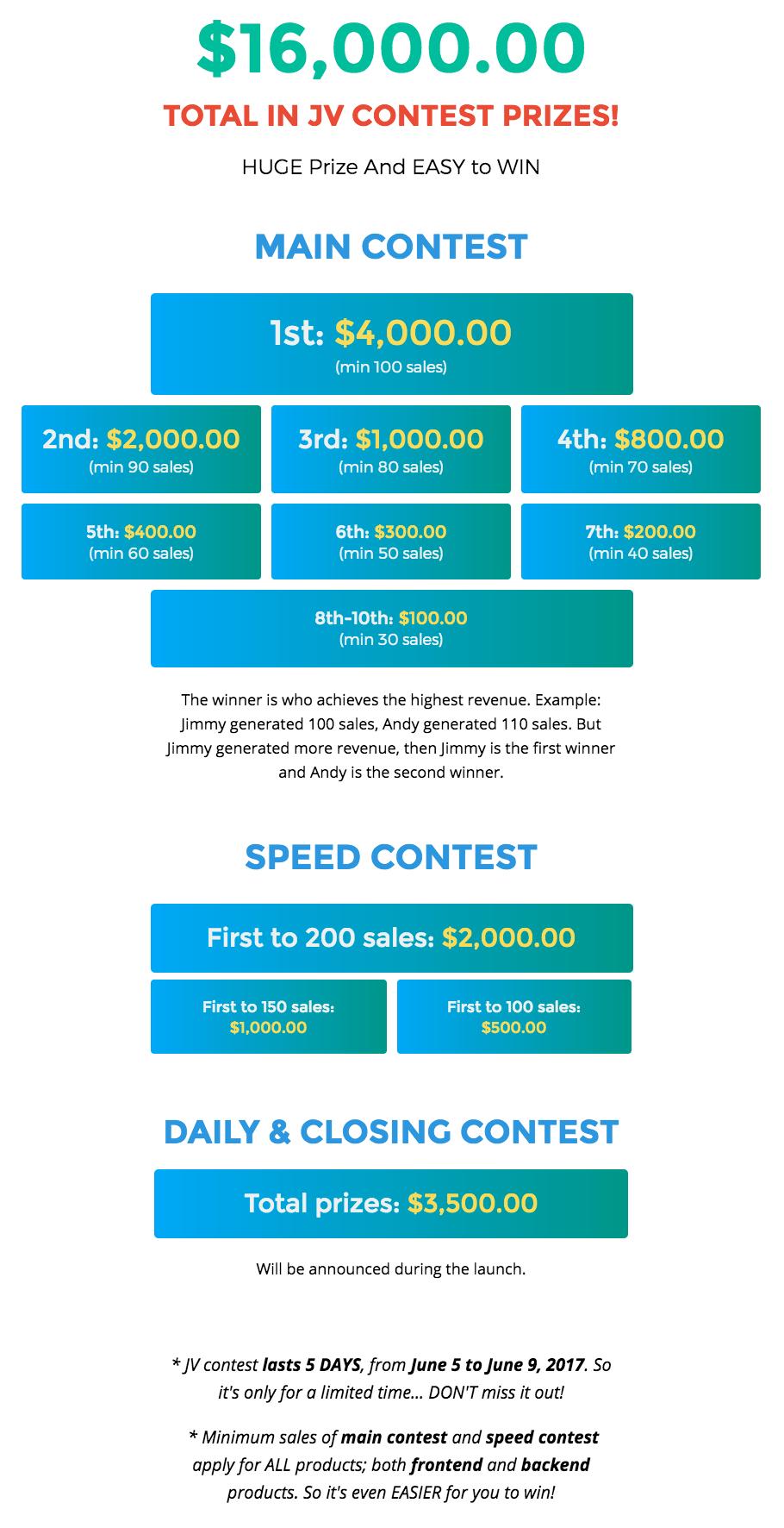 WPDigiPro JV Contest