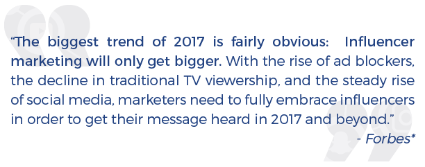 The biggest trend of 2017 is fairly obvious: Influencer marketing will only get bigger. With the rise of ad blockers, the decline in traditional TV viewership, and the steady rise of social media, marketers need to fully embrace influencers in order to get their message heard in 2017 and beyond. - Forbes