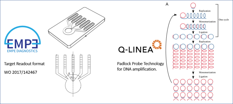 EMPE patents