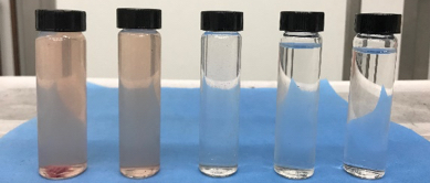 Wastewater Treatment Results