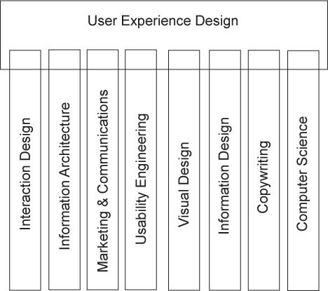 user-experience-4