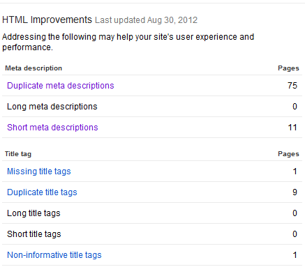 google-webmaster-tools-html-improvements-report