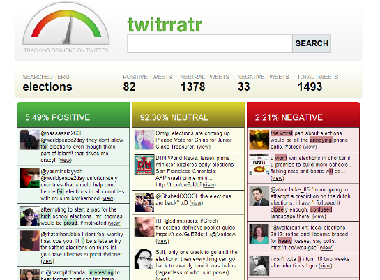 Twitrratr search