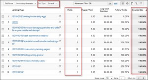 Using Weighted Analytics in Google Analytics