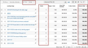 Weighted Analytics in Google Analytics