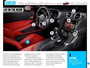 Hot Spots in Top Gear App