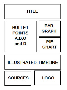 Infographic Wireframe
