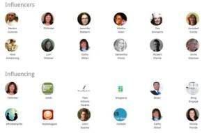 PeerIndex Profile - Influence