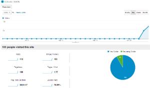 Google Analytics-9