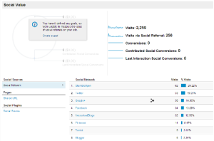 Universal analytics social report