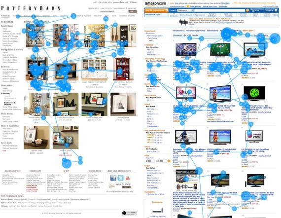 Eyetracking study shows people interacting more with contextual lifestyle images from Potterybarn (left) than still-life images from Amazon (right)