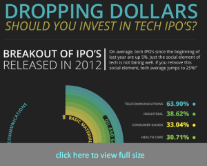 dropping dollars infographic