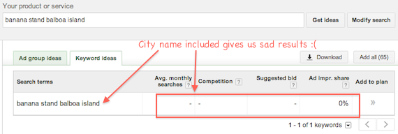 google keyword planner city name sad results