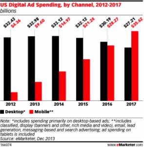 display-advertising-tactics