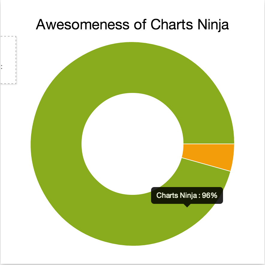 Awesomeness of ChartsNinja.com