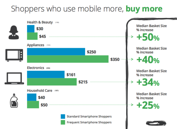 mobile buy more