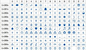unicode symbols