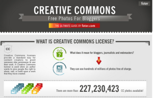 How To Attribute Creative Commons Photos Foter Blog