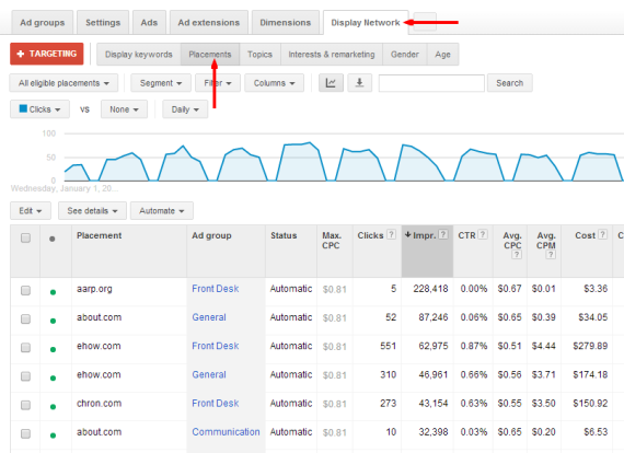 Your Guide to Targeting Prospects on Google's Display