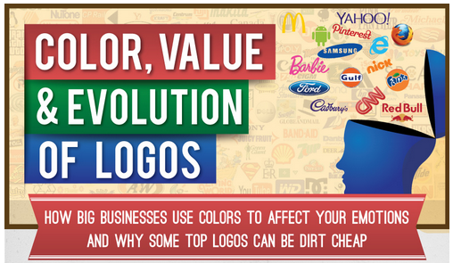 Color, Value & the Evolution of Logos
