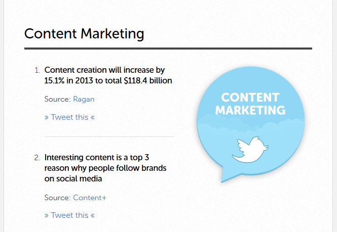 Content marketing graphic
